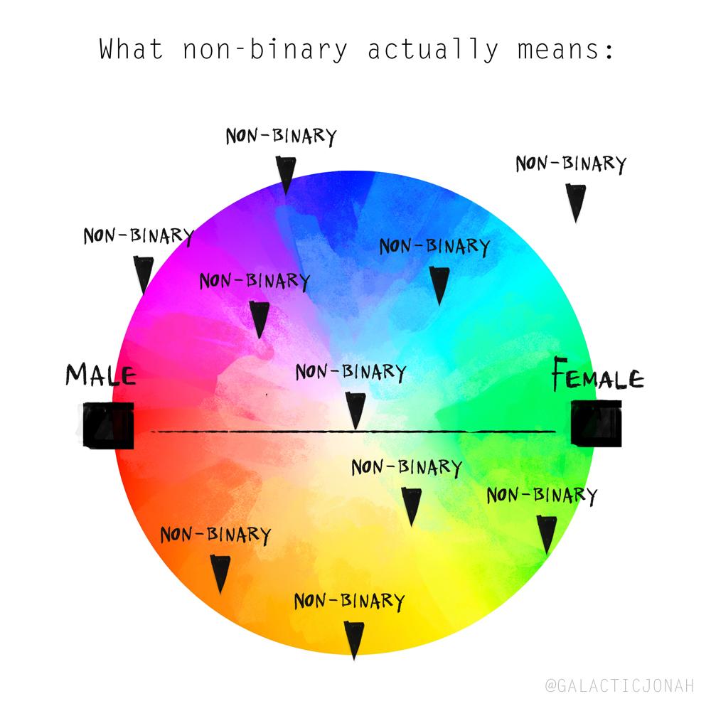 bnsecret bináris opciók