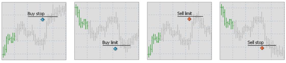 bináris opciók kereskedési terve