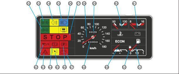 dekódolási opciós diagramok
