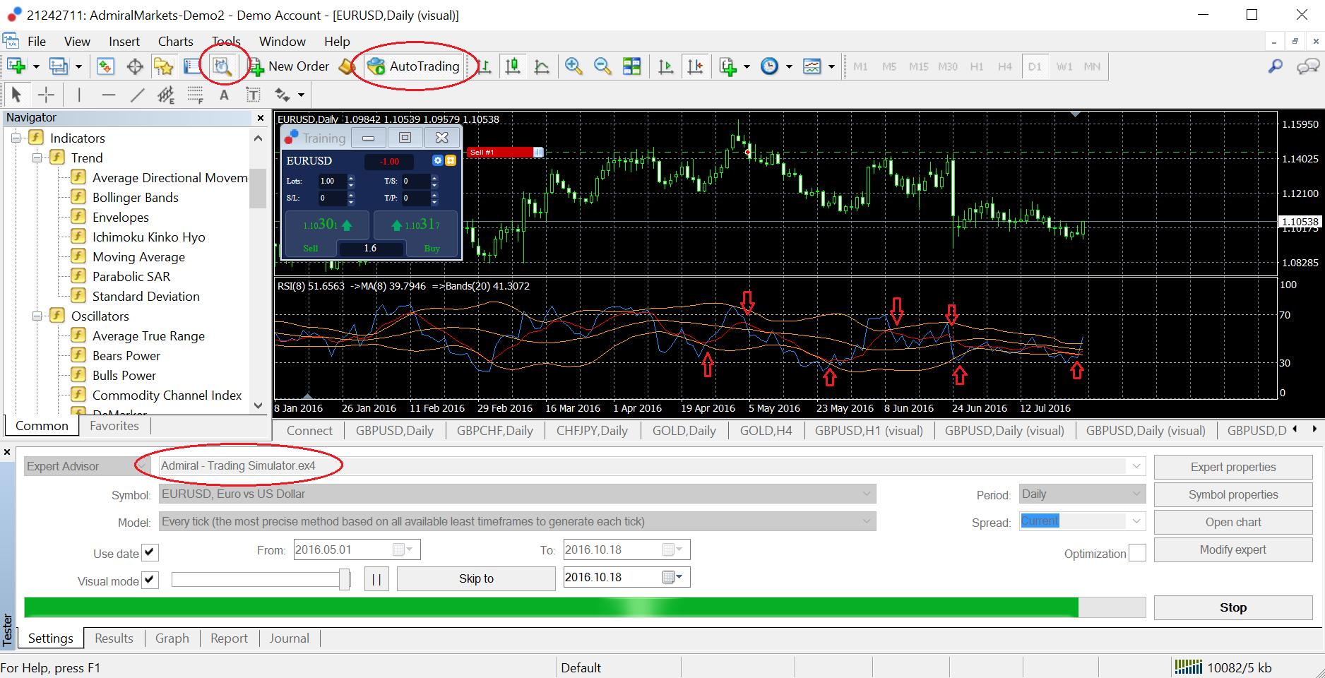 Forex kereskedési jelek, jelzések keresése daytrade kereskedéshez