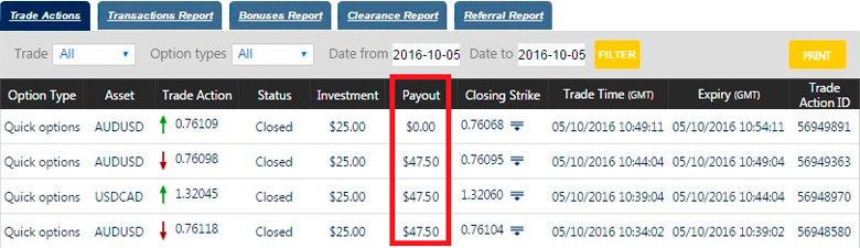 A legjobb forex brokers and cfd: A népszerű brókerek értékelése és értékelése