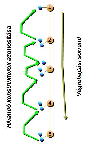 hogyan lehet megjósolni a bináris opciós diagramot