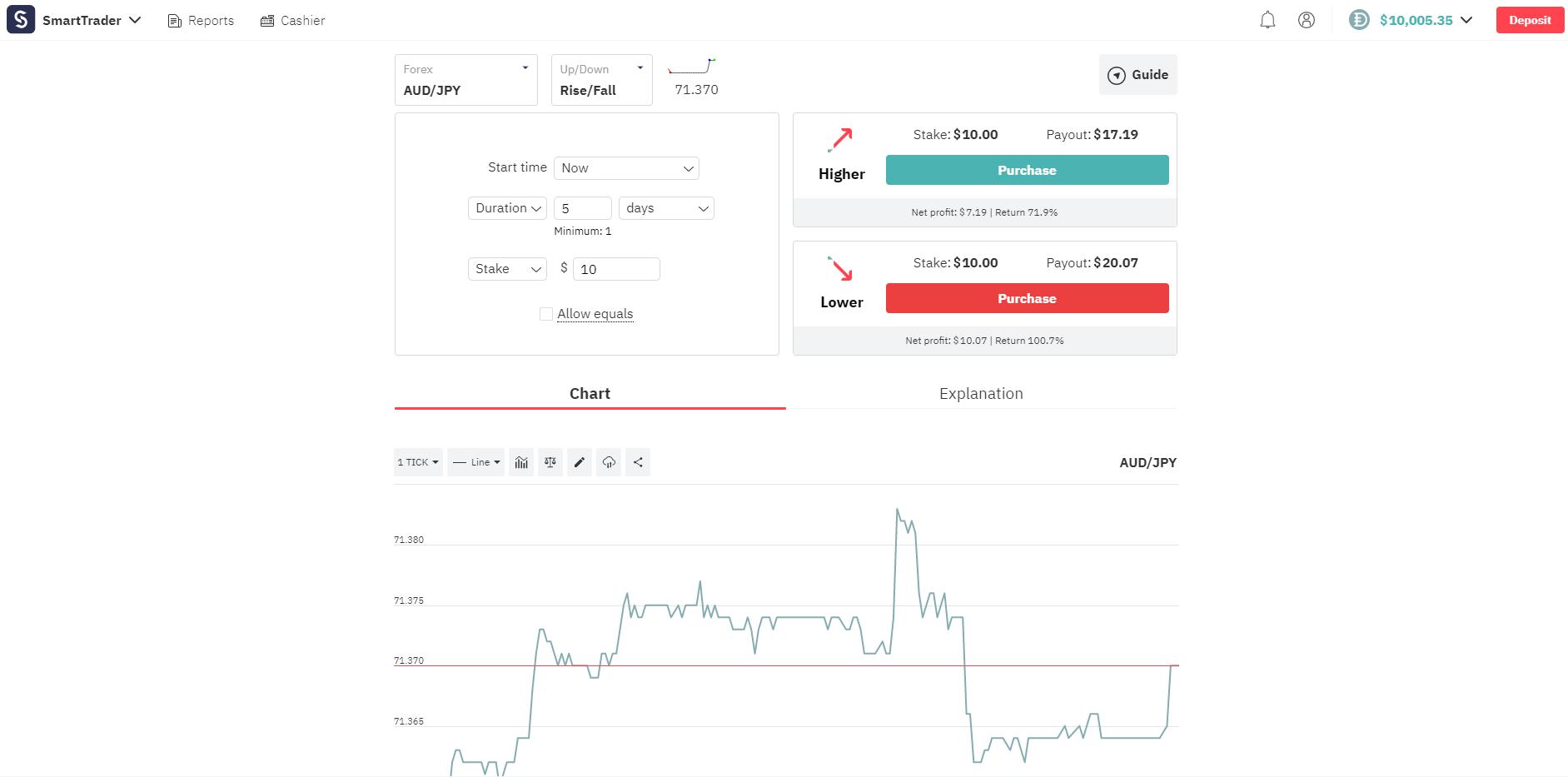 Bináris FOREX + befizetést nem igénylő kezdőtőke nélküli ingyenes nodeposit bónuszok listája