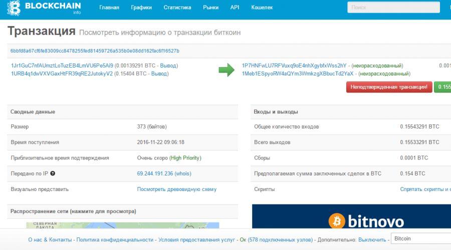 bitcoin információs weboldal a bináris opciók mutatói a legpontosabbak