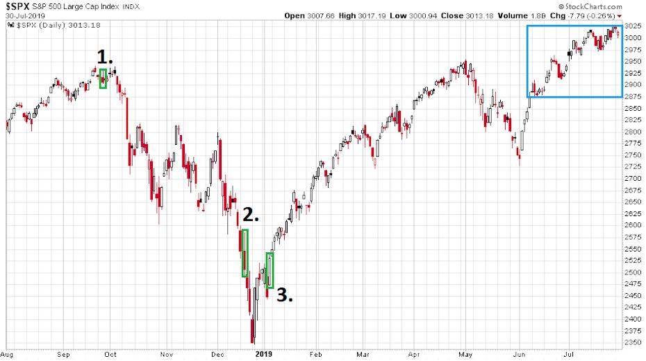 Heti piaci kilátások: fókuszban a FOMC és a BOE