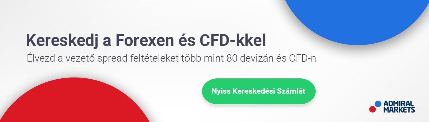 Forex mobil kereskedési app