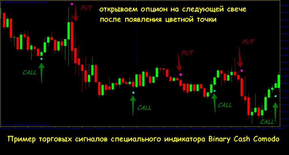 volumen kereskedési stratégia bináris opciókhoz hogyan lehet megnyitni egy bináris opciót