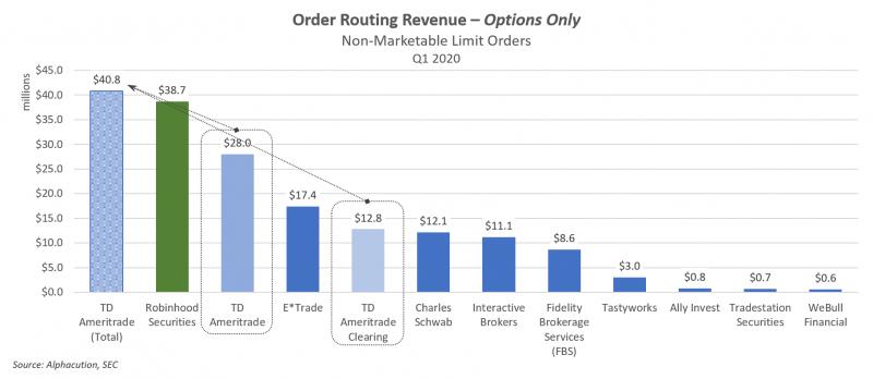 hibák a bináris opciós kereskedésben mennyi pénzt kereshet egy teherautón