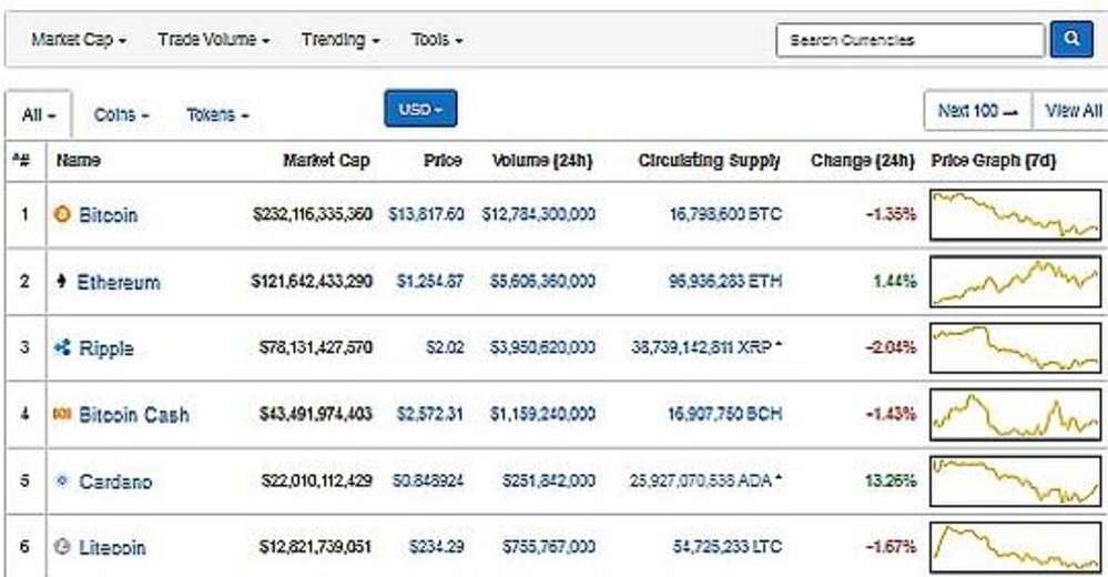 kereső oldalak, ahol bitcoinokban fizetnek