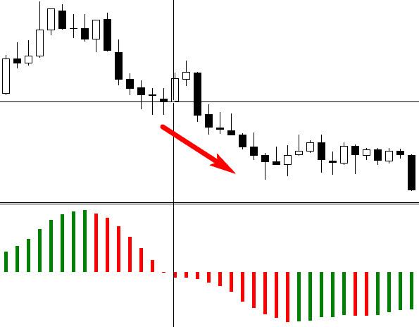 bináris opciók rsi-vel az eladási opció a pénz opcióban lesz, ha