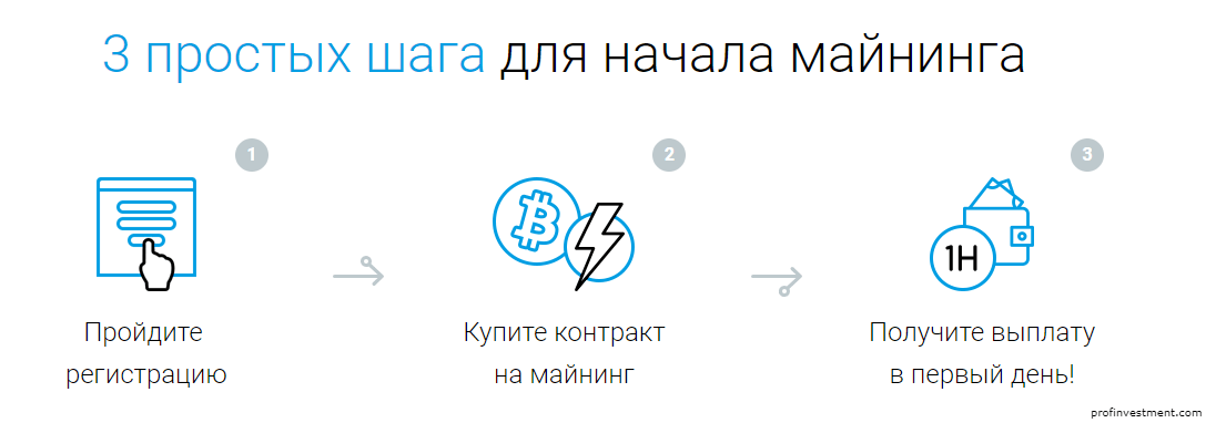 hogyan lehet egy bitcoinot készíteni hetente