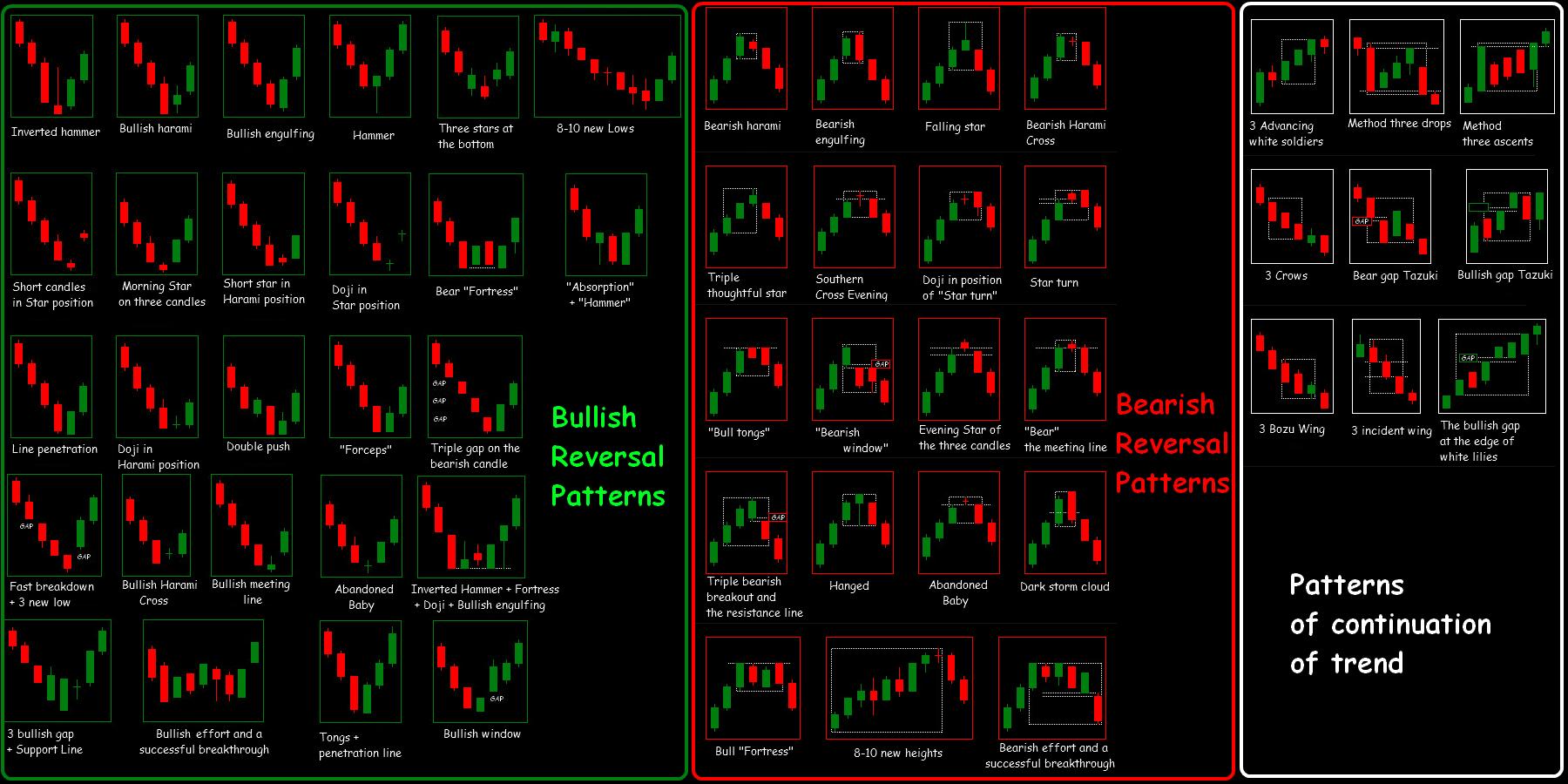 kereskedési platform bináris opciók kereskedésére delta opció arány