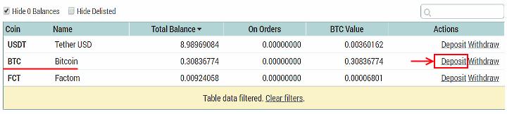 bináris opciók, hogyan lehet pénzt keresni az opciókkal
