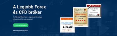 corsa tőke bináris opciós kereskedés
