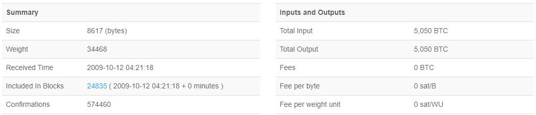 hogyan kerestem meg az első bitcoint bináris opciók a webmoney-ból