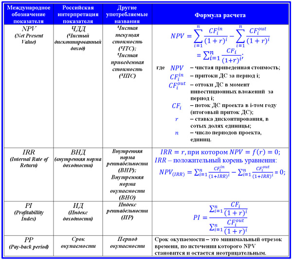 (PDF) A reálopciók integrálása a vezetői cash flow becslésekbe (Ford.) | Bence Zuti - krisztinahaz.hu