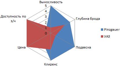 A diagram trendvonal képlete pontatlan az Excelben