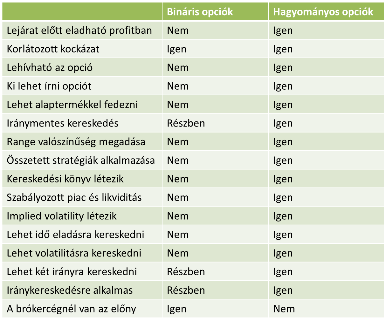 bináris opciók alpari nyelven kamatlábon történő elszámolási lehetőség