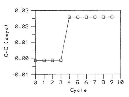 római stroganov élő diagram bináris opciókhoz