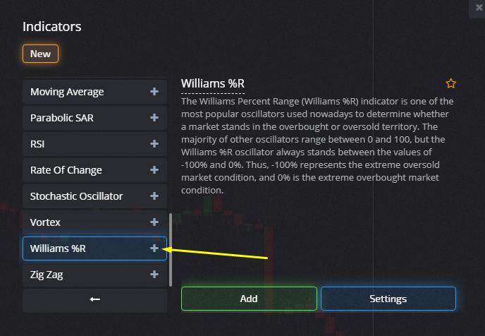 williams indikátor bináris opciókhoz
