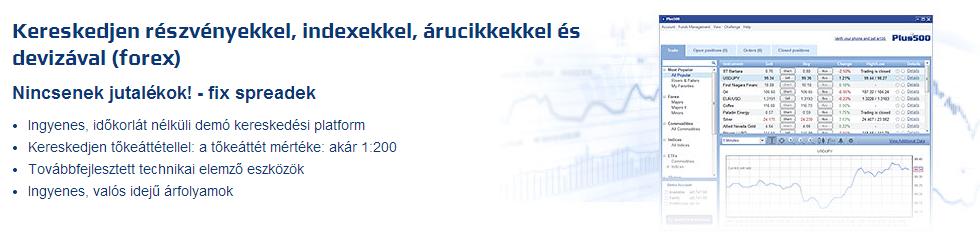 Demó számlás kereskedés – mikor és meddig | krisztinahaz.hu