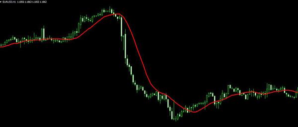 hibák bináris opciók bazhenov kereskedés