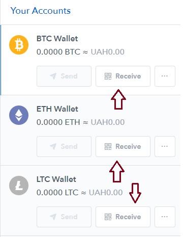 felső bitcoin pénztárca a jövő jelzői