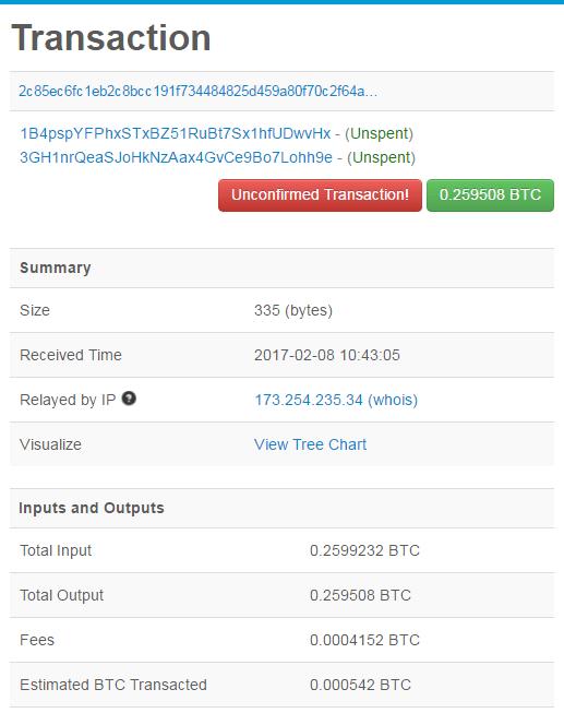 cs go opciók localbitcoins mail