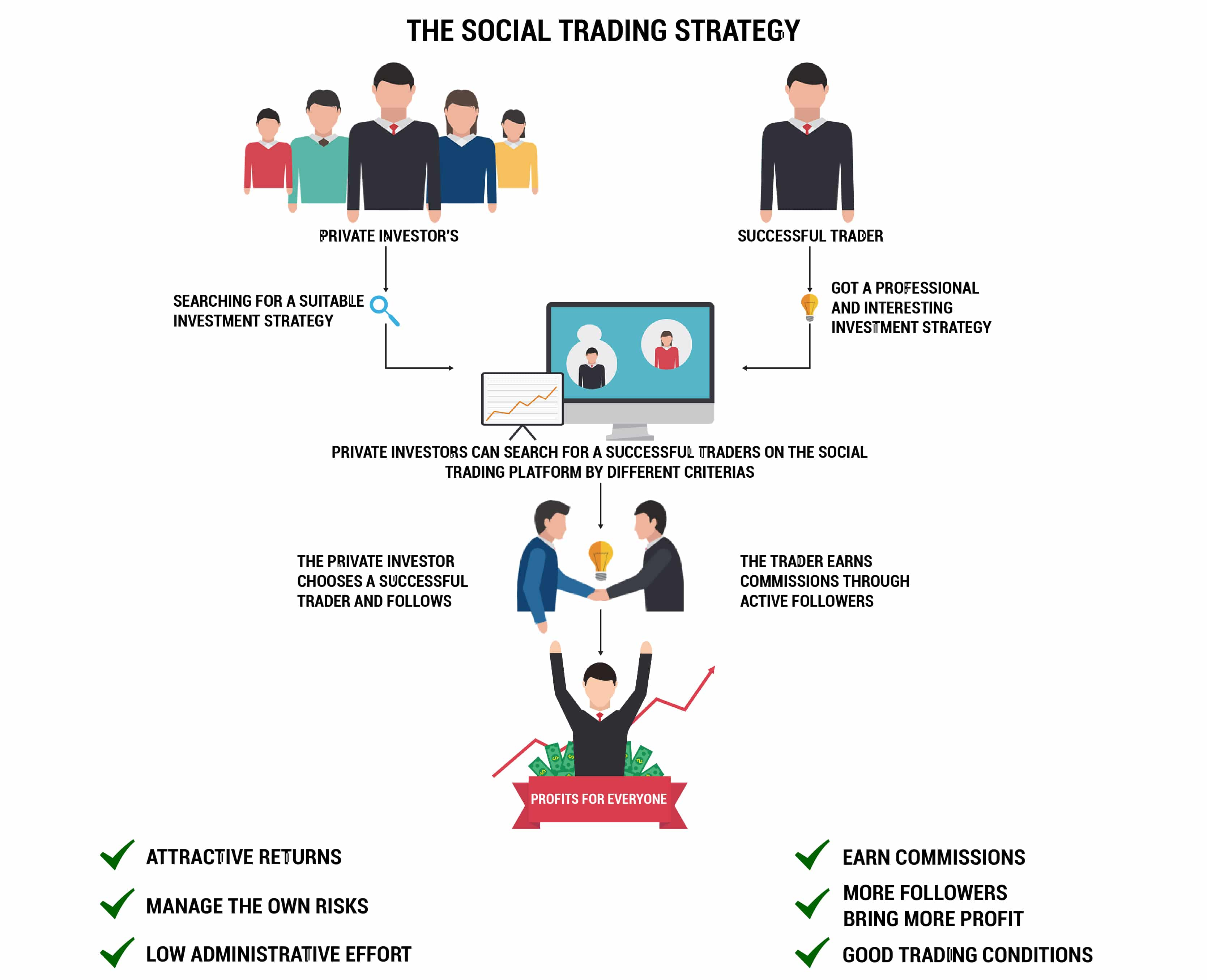 kereskedési platformok bináris opciók áttekintéséhez mi a fedetlen lehetőség