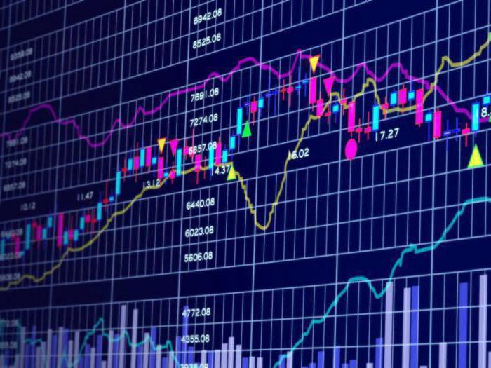 mi a pénzügyi szabadság a bináris opciós piacon