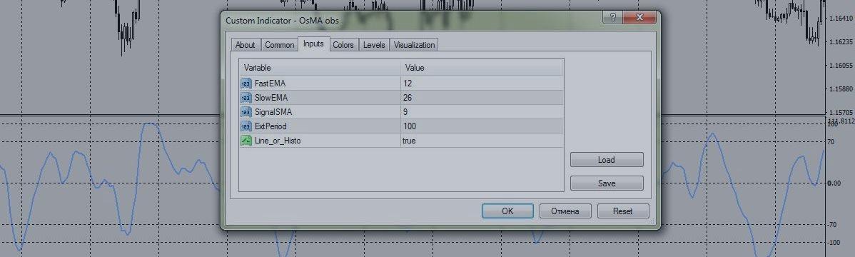 Yoast seo nincs beállítás. A Yoast SEO plugin konfigurálása. Xml kártyával kapcsolatos problémák