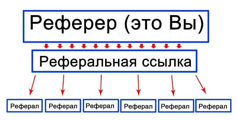 bináris opciók munkarendje