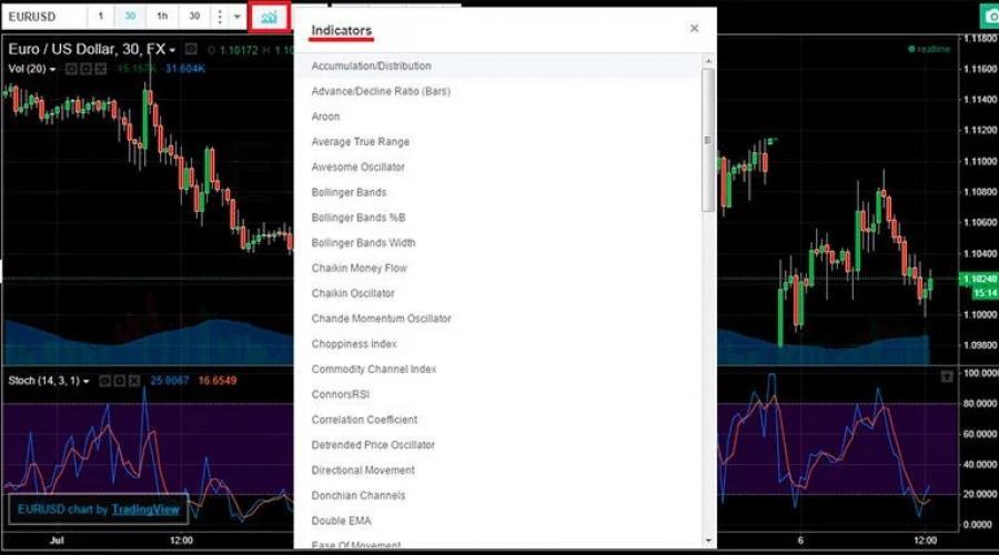 volumen kereskedési stratégia bináris opciókhoz binex demo számla