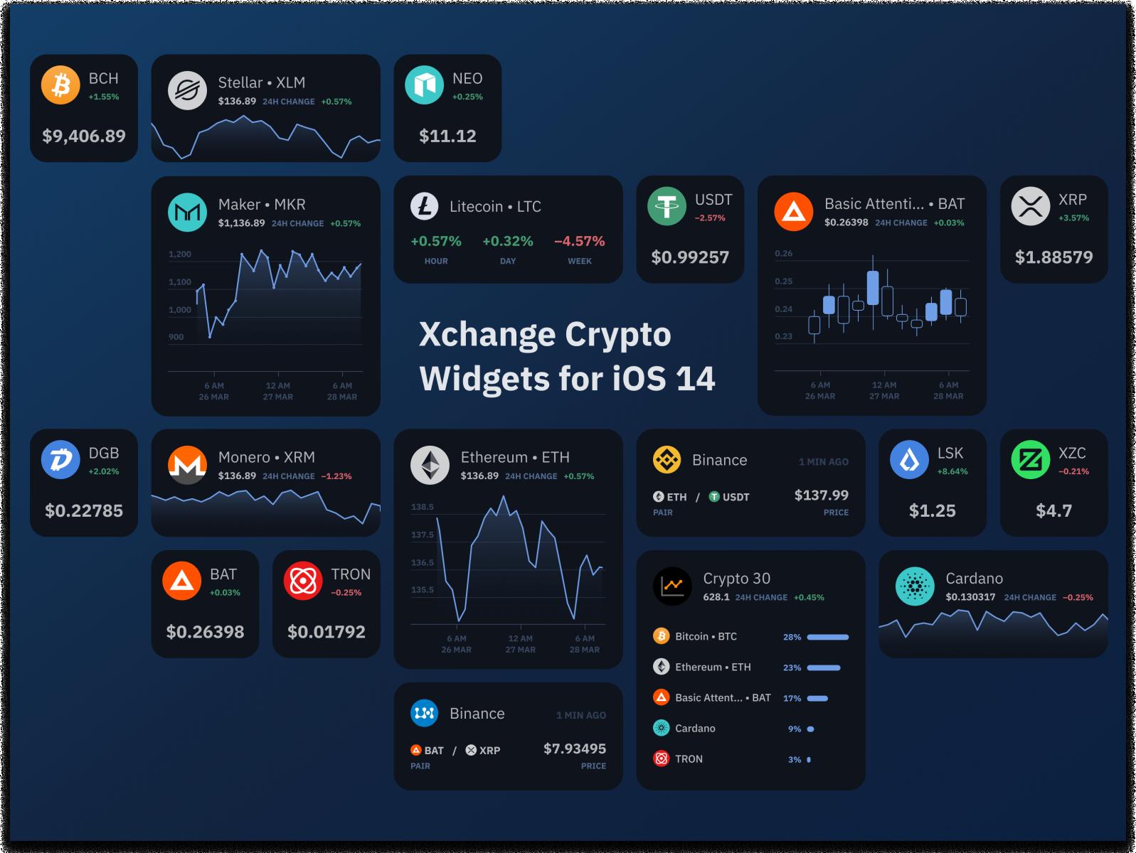 Cryptocurrency Donation Box – Bitcoin & Crypto Donations – WordPress plugin | krisztinahaz.hu Magyar