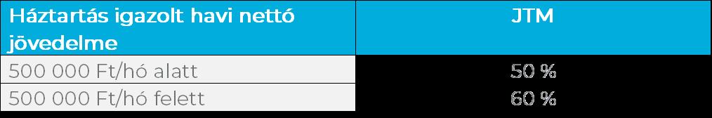 szoftver bináris opciókhoz