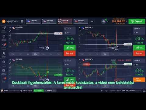 bináris opciók kereskedési videó