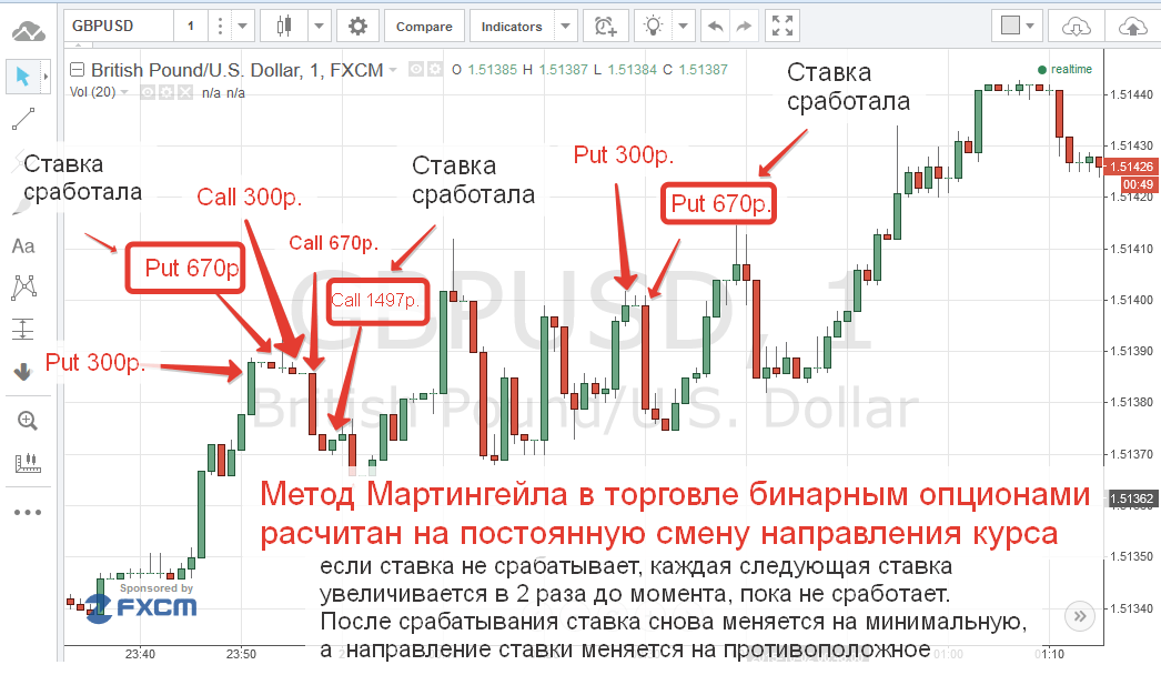 krisztinahaz.hu • Fórum megtekintése - Indikátorok