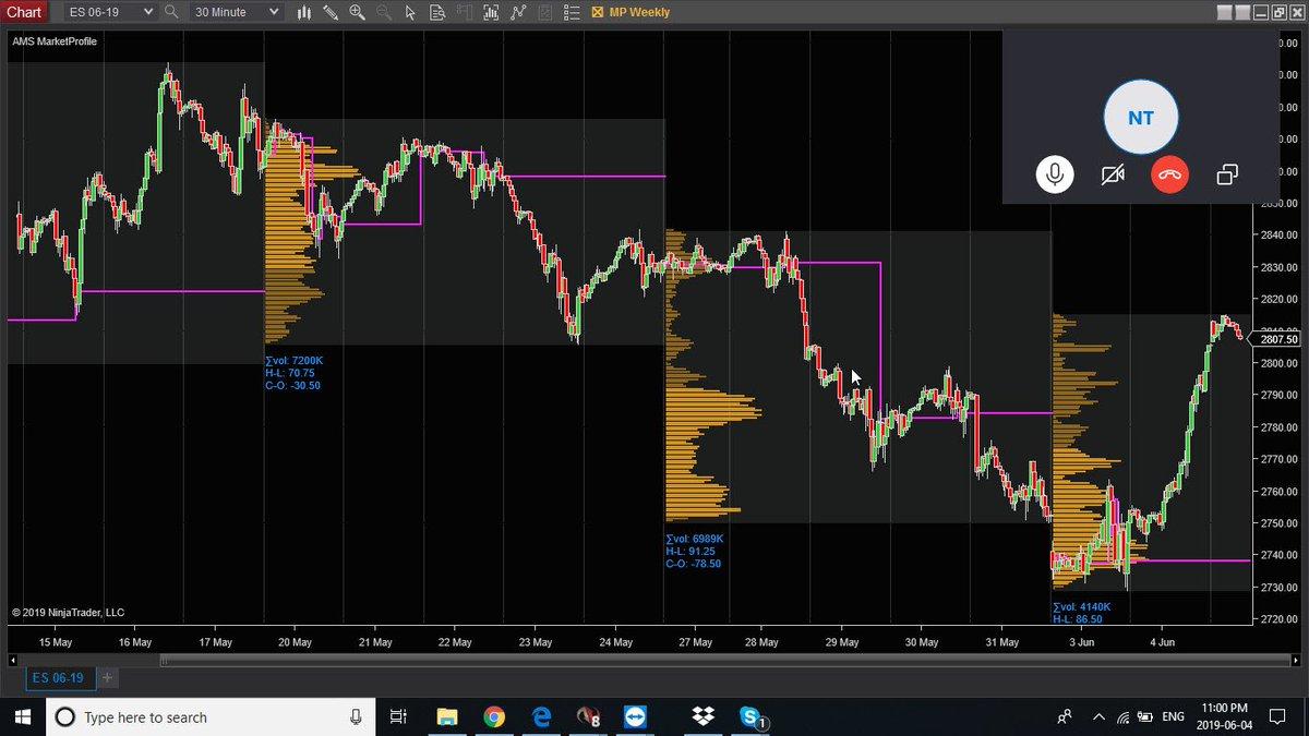 Business Don't U Drums Flare Trading Oy, mások, png   PNGEgg