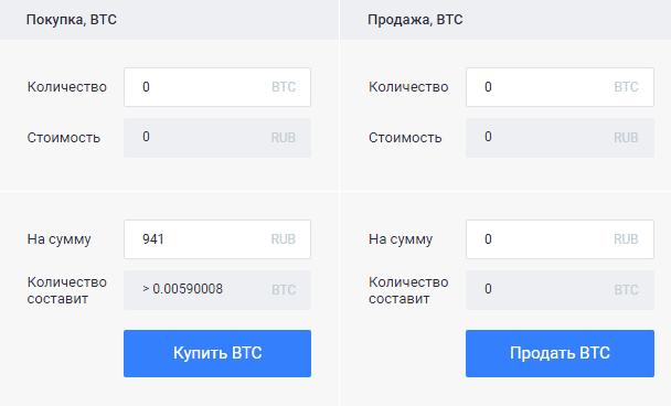 a bitcoinok keresetének elve