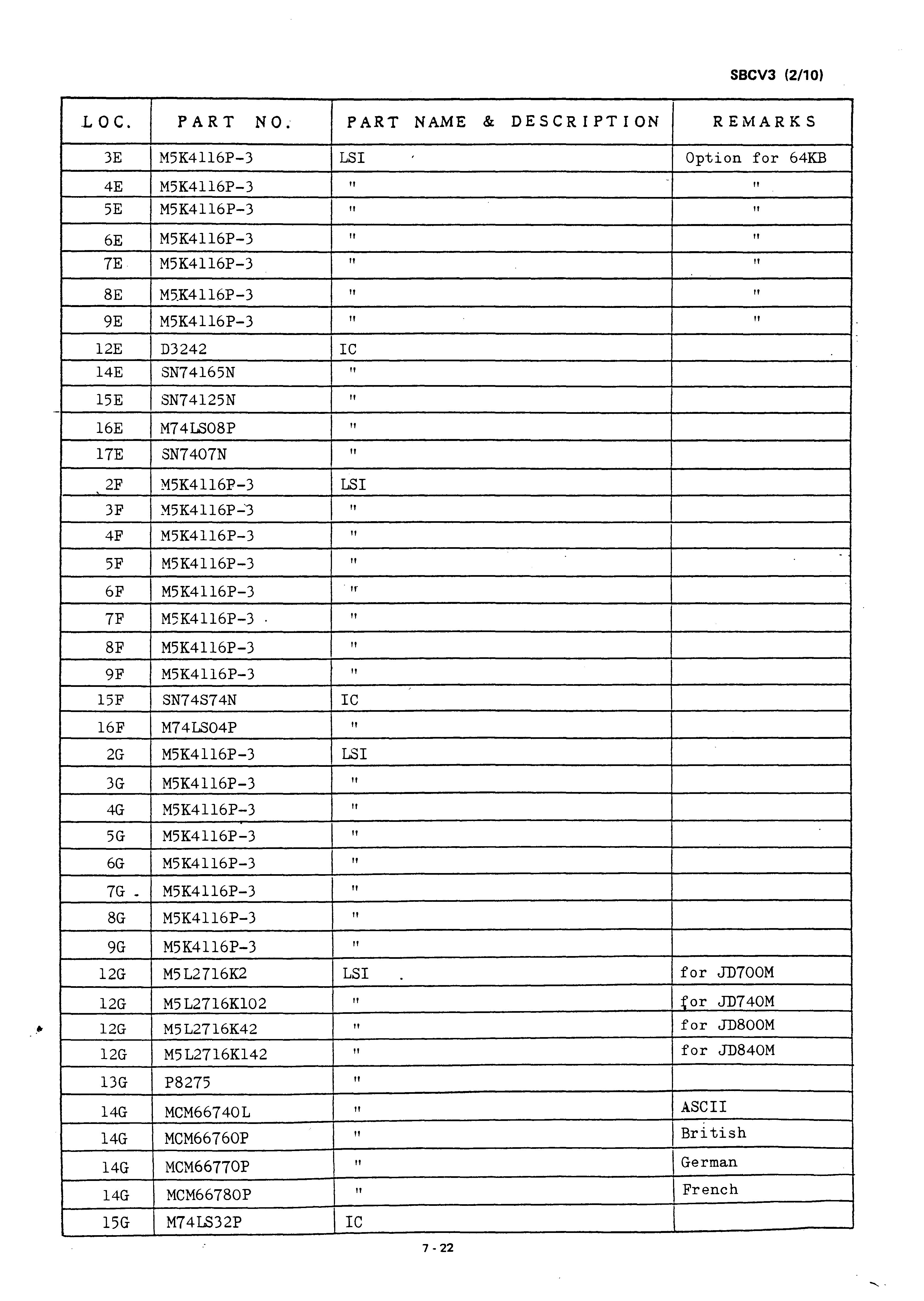 jq opton bináris opciók