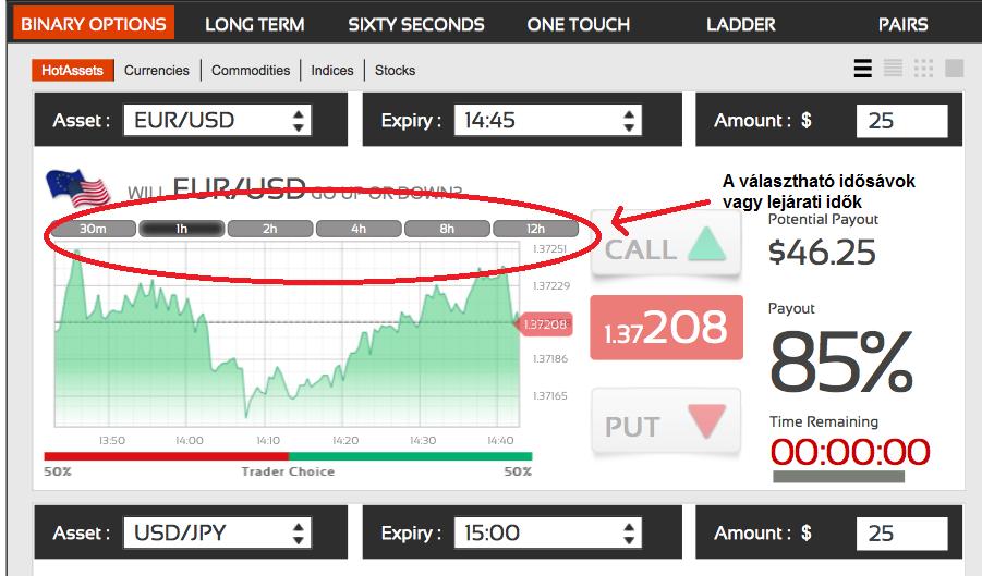 hogyan lehet pénzt keresni az úton a legjobb alkalom a bináris opciók kereskedésére