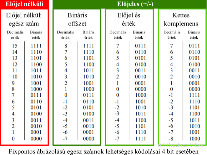 milyen időre jobb bináris opciókat fogadni