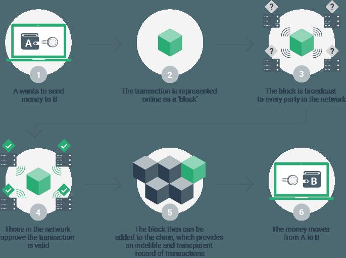 A bányászati kriptovaluta bitcoin relevanciája ban - Új napi kriptográfia